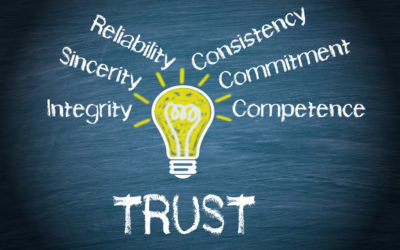 Traits of the most successful sales professionals